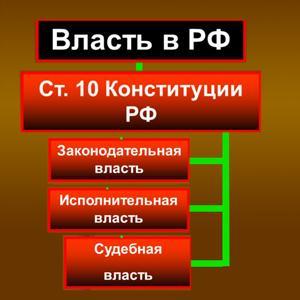 Органы власти Урюпинска