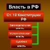 Органы власти в Урюпинске